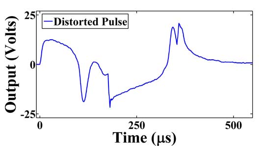 Distortion of pulses whem amplifier encounters high impedance