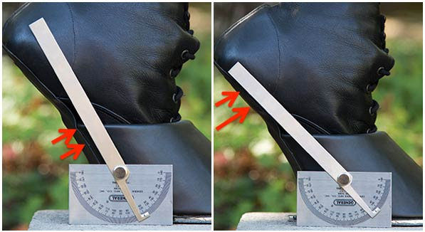 The angle of the heel of the boot is different from the angle of the back of the hoof portion.